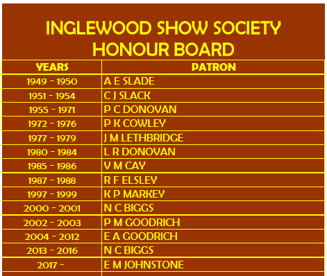 Patrons Honour Board